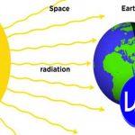 انتقال حرارت ، به روش تابش یا Radiation رادیاتور قرنیزی
